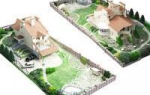 Как продать часть участка земли без дома?