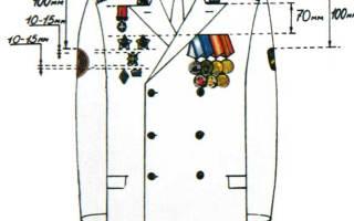 Как разместить 13 медалей на кителе