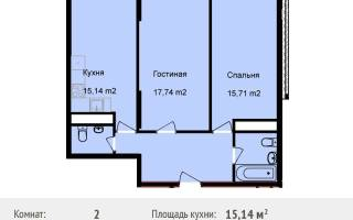 Входят ли стены в общую площадь квартиры?