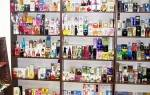 Подлежат ли обмену парфюмерные товары