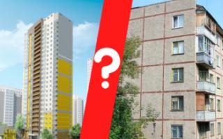 Вторичный рынок недвижимости что это?