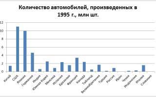 Эмблемы китайских машин и их названия фото на русском