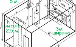 Как считается квадратура квартиры?
