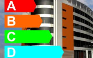 Классификация торговой недвижимости по классам