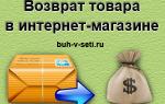 Кто должен оплатить почтовый перевод при возврате товара