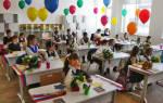 Куда пожаловаться на поборы в школе москве