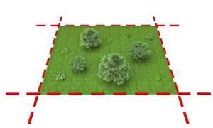 Как оформить землю после вступления в наследство?