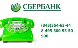Сбербанк департамент просроченной задолженности