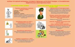 Переселение соотечественников в россию 2017 по мурманской области выплаты